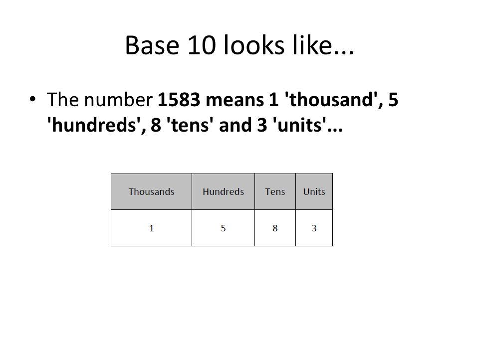Base 10 looks like... The number 1583 means 1 'thousand', 5 'hundreds', 8 'tens' and 3 'units'...
