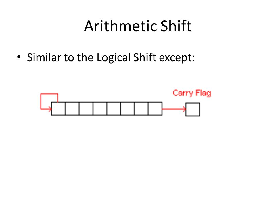Arithmetic Shift Similar to the Logical Shift except: