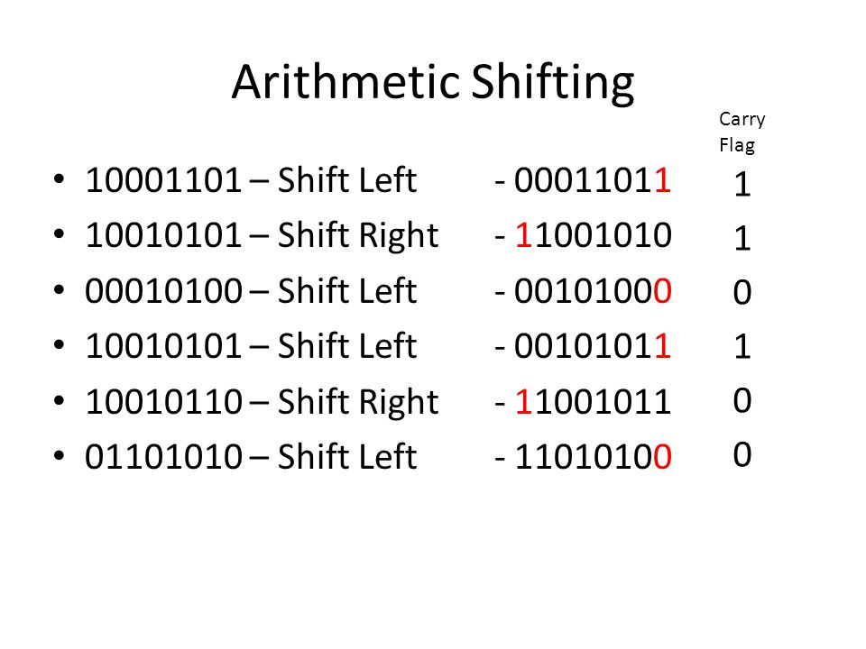 Arithmetic Shifting 10001101 – Shift Left - 00011011 10010101 – Shift Right - 11001010 00010100 – Shift Left - 00101000 10010101 – Shift Left - 00101011 10010110 – Shift Right - 11001011 01101010 – Shift Left - 11010100 Carry Flag 1 1 0 1 0 0