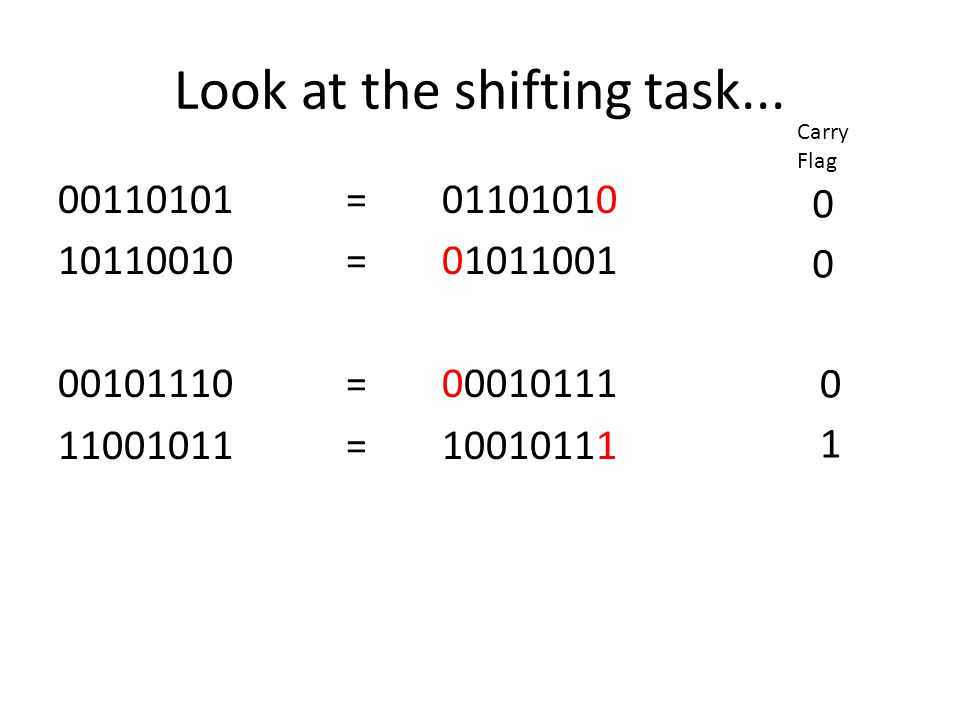 Look at the shifting task... 00110101 =01101010 10110010 =01011001 00101110 =00010111 11001011 =10010111 Carry Flag 0 0 0 1