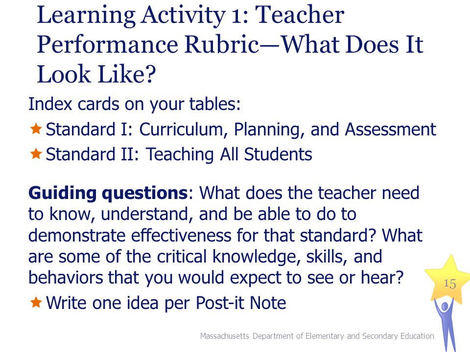 Learning Activity 1: Teacher Performance Rubric—What Does It Look Like.