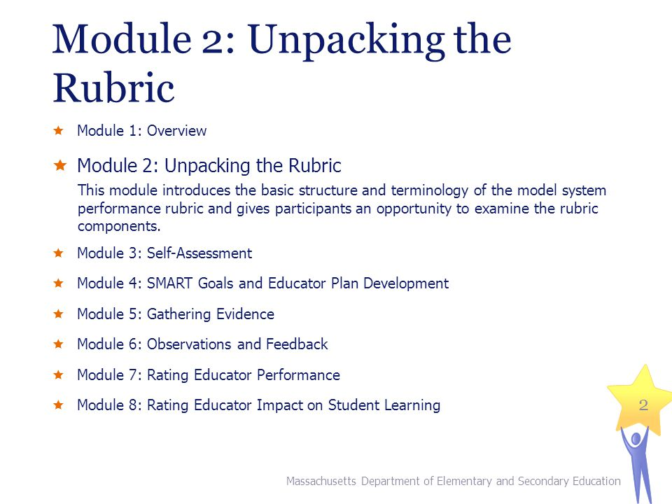Model Rubrics: Horizontal Alignment Across an Element  The same behaviors are measured at each level of performance  Behaviors across each element are distinguished on the basis of: Quality Consistency Scope of impact Massachusetts Department of Elementary and Secondary Education 23