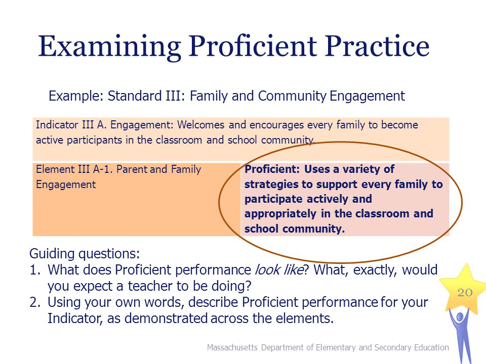 Examining Proficient Practice Massachusetts Department of Elementary and Secondary Education 20 Example: Standard III: Family and Community Engagement Guiding questions: 1.What does Proficient performance look like.