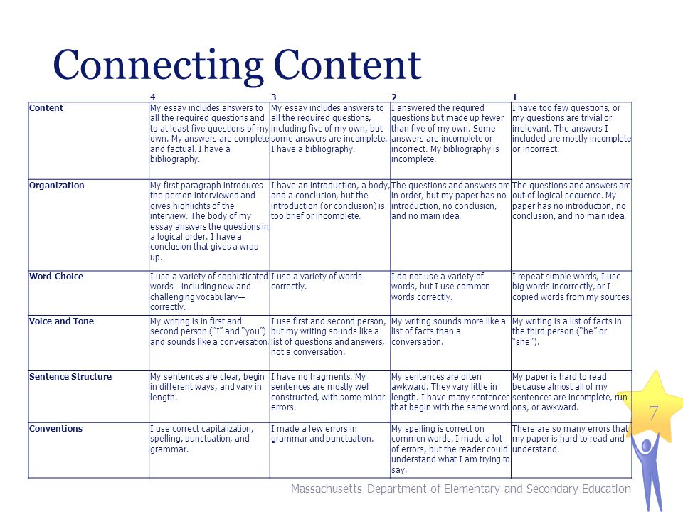 Connecting Content Massachusetts Department of Elementary and Secondary Education 7 4321 ContentMy essay includes answers to all the required questions and to at least five questions of my own.