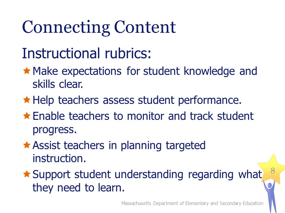 Connecting Content Instructional rubrics:  Make expectations for student knowledge and skills clear.