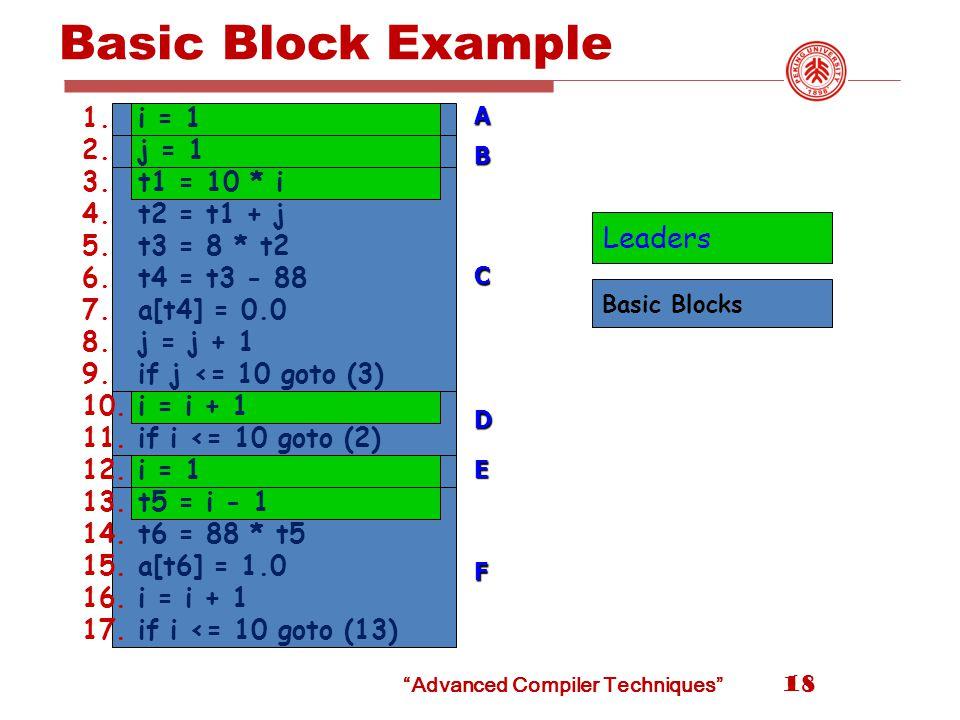 Advanced Compiler Techniques E A B C D F Basic Block Example Leaders 1.i = 1 2.j = 1 3.t1 = 10 * i 4.t2 = t1 + j 5.t3 = 8 * t2 6.t4 = t3 - 88 7.a[t4] = 0.0 8.j = j + 1 9.if j <= 10 goto (3) 10.i = i + 1 11.if i <= 10 goto (2) 12.i = 1 13.t5 = i - 1 14.t6 = 88 * t5 15.a[t6] = 1.0 16.i = i + 1 17.if i <= 10 goto (13) Basic Blocks 18