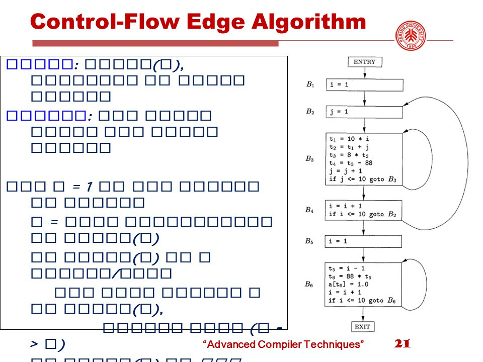 Advanced Compiler Techniques Control-Flow Edge Algorithm Input : block ( i ), sequence of basic blocks Output : CFG where nodes are basic blocks for i = 1 to the number of blocks x = last instruction of block ( i ) if instr ( x ) is a branch / jump for each target y of instr ( x ), create edge ( i - > y ) if instr ( x ) is not unconditional branch, create edge ( i -> i +1) 21