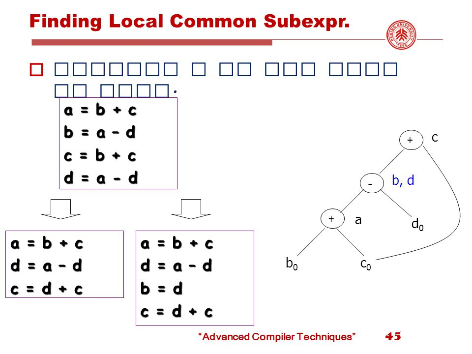 Advanced Compiler Techniques Finding Local Common Subexpr.
