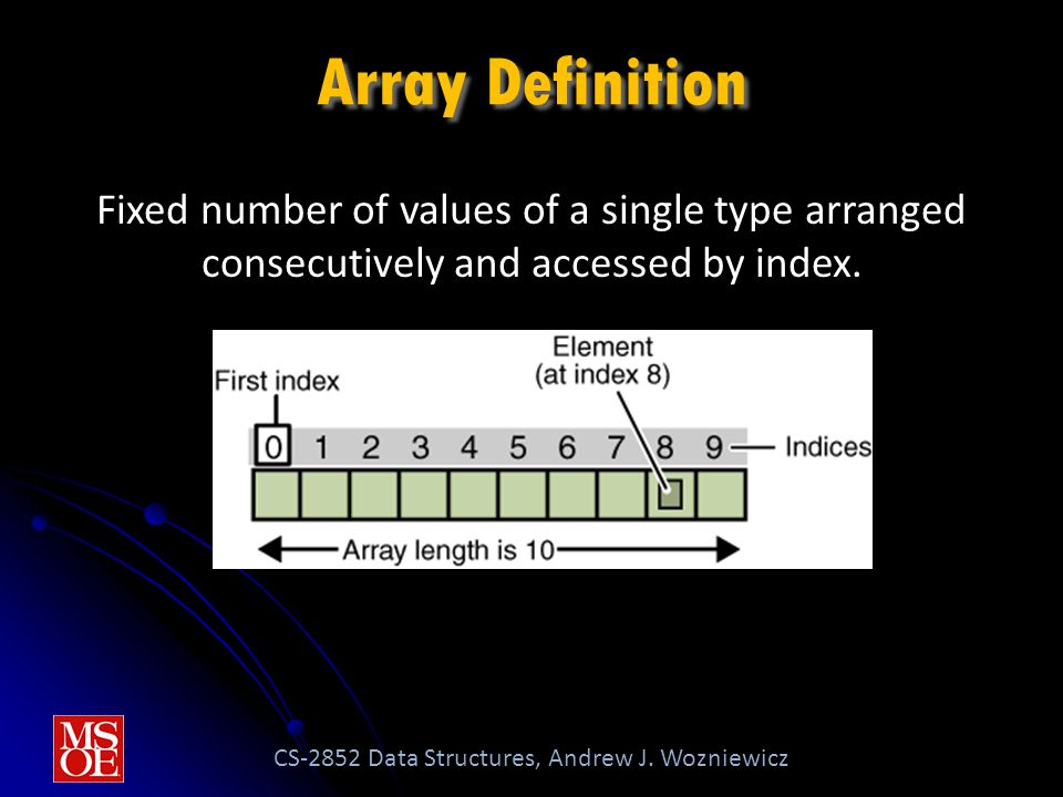 CS-2852 Data Structures, Andrew J.
