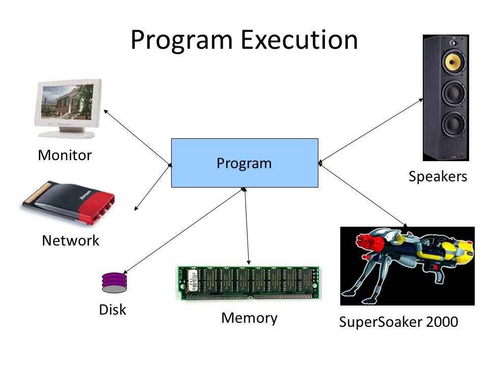 Program Execution Program Monitor Speakers SuperSoaker 2000 Disk Memory Network