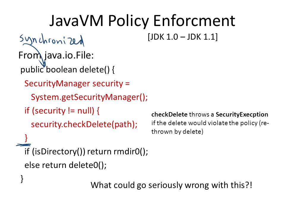 JavaVM Policy Enforcment From java.io.File: public boolean delete() { SecurityManager security = System.getSecurityManager(); if (security != null) { security.checkDelete(path); } if (isDirectory()) return rmdir0(); else return delete0(); } [JDK 1.0 – JDK 1.1] What could go seriously wrong with this?.