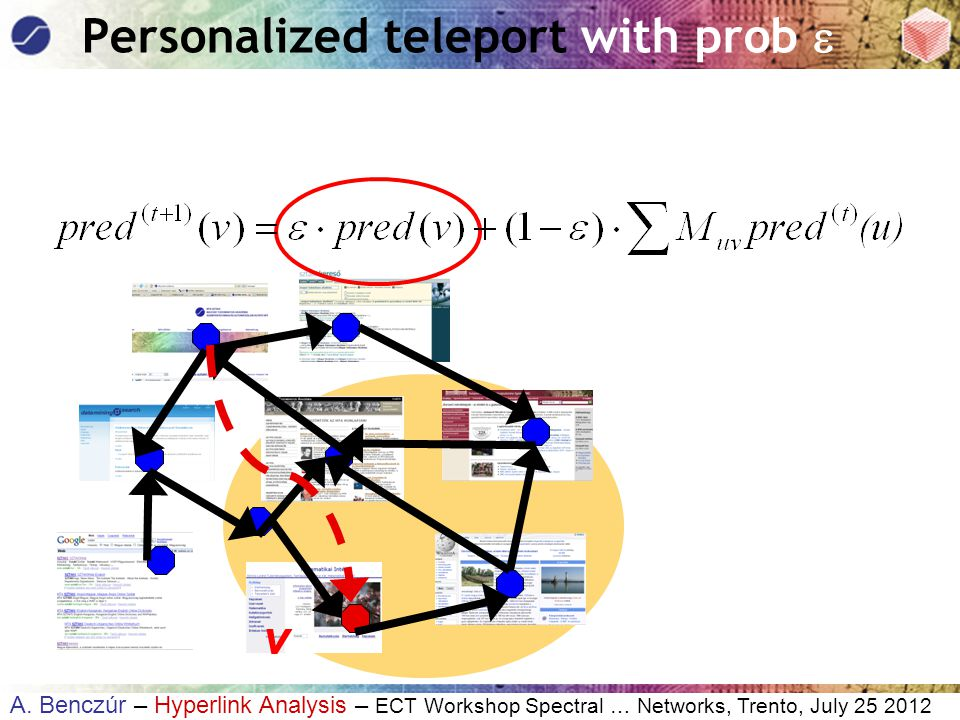 A. Benczúr – Hyperlink Analysis – ECT Workshop Spectral … Networks, Trento, July 25 2012 v Personalized teleport with prob 