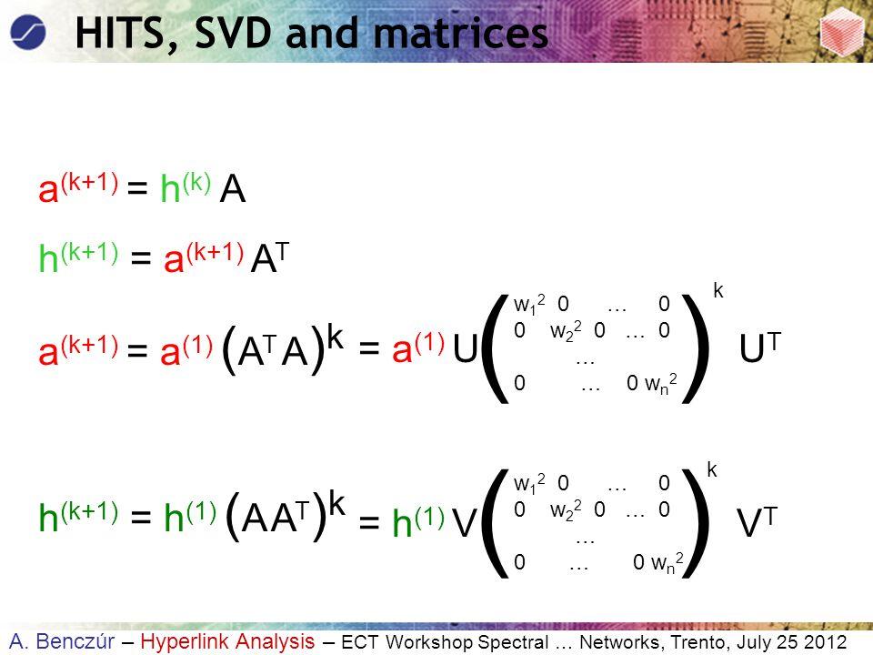 A. Benczúr – Hyperlink Analysis – ECT Workshop Spectral … Networks, Trento, July 25 2012 HITS, SVD and matrices a (k+1) = h (k) A h (k+1) = a (k+1) A