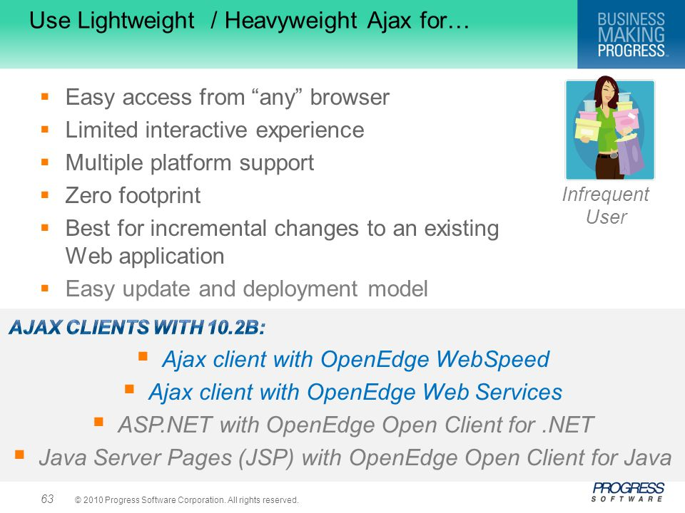 © 2010 Progress Software Corporation.All rights reserved.