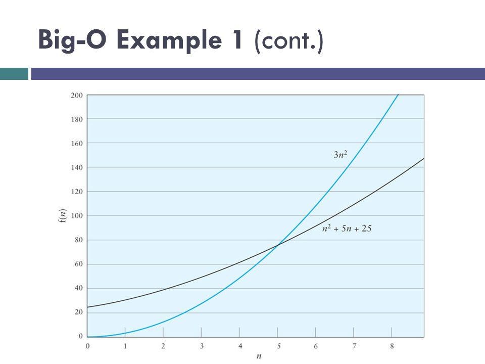 Big-O Example 1 (cont.)