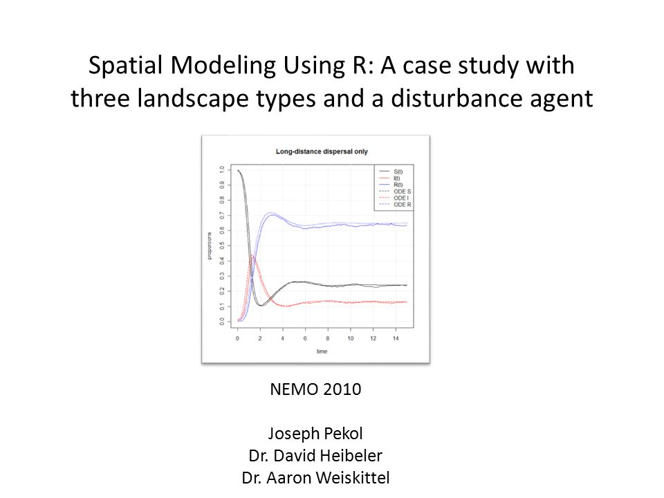 Spatial Modeling Using R: A case study with three landscape types and a disturbance agent NEMO 2010 Joseph Pekol Dr. David Heibeler Dr. Aaron Weiskitt