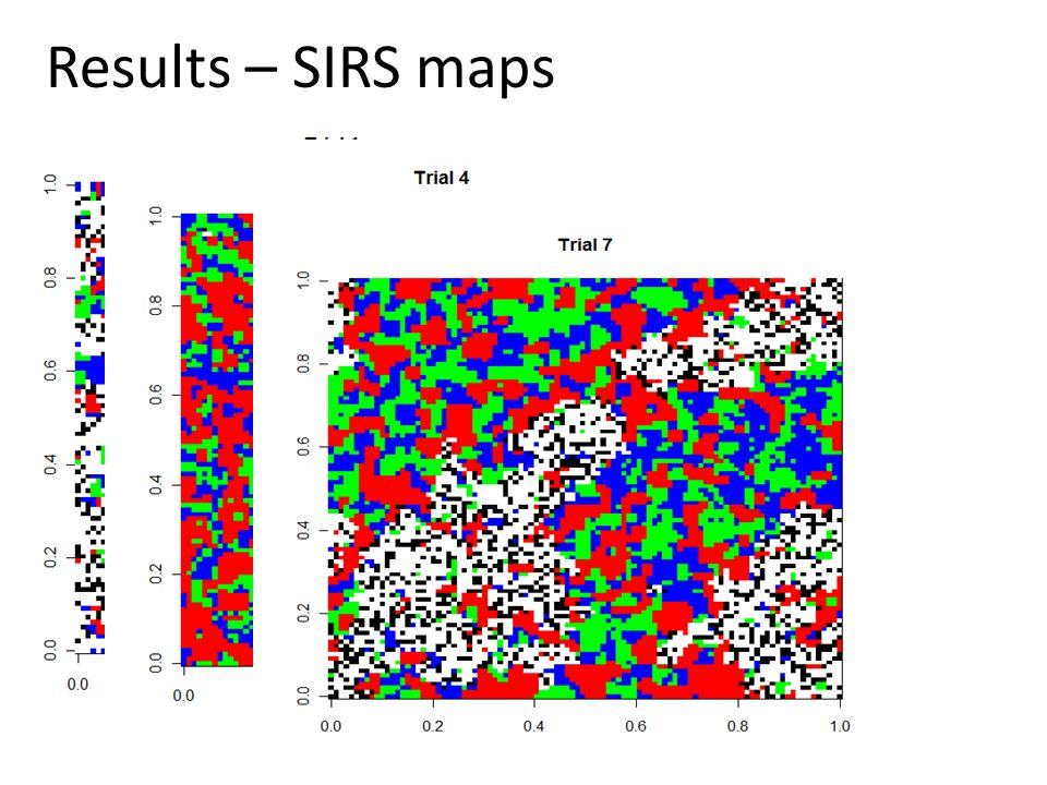 Results – SIRS maps