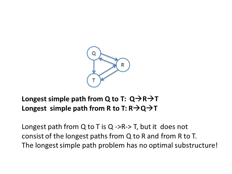 Q T R Longest simple path from Q to T: Q  R  T Longest simple path from R to T: R  Q  T Longest path from Q to T is Q ->R-> T, but it does not consist of the longest paths from Q to R and from R to T.