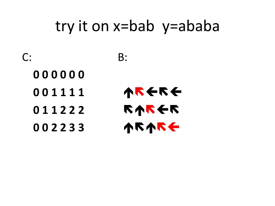 try it on x=bab y=ababa C: B: 0 0 0 0 0 0 0 0 1 1 1 1  0 1 1 2 2 2  0 0 2 2 3 3 