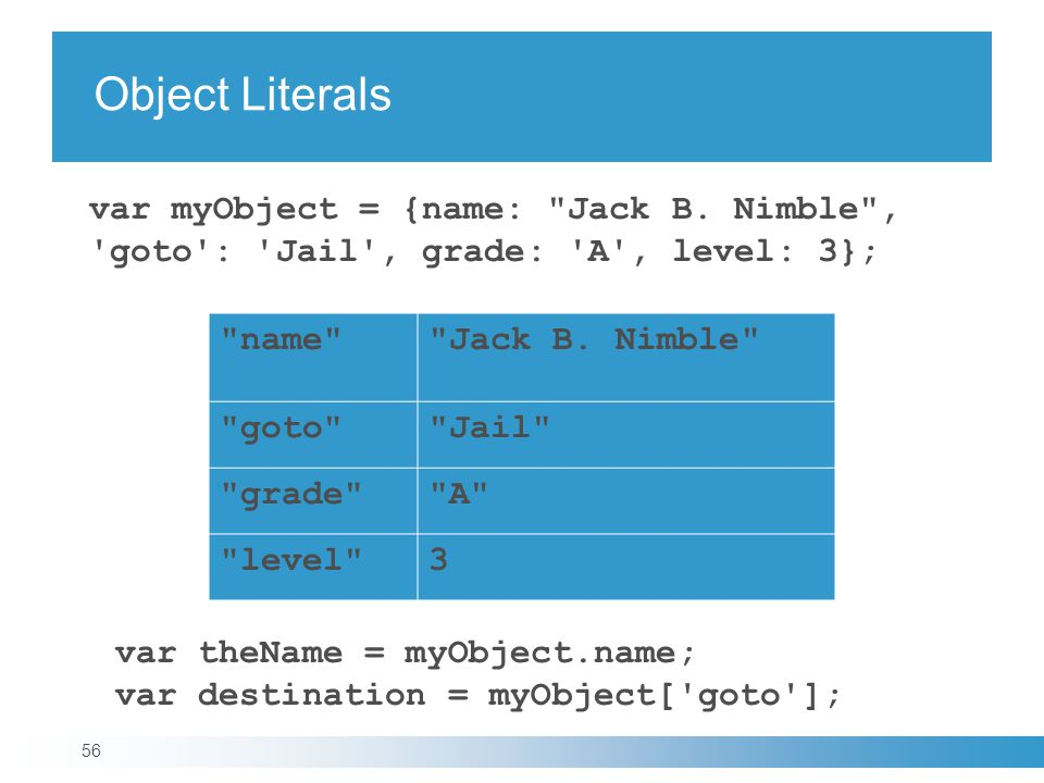 Object Literals name Jack B.