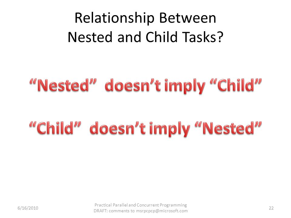 Relationship Between Nested and Child Tasks.