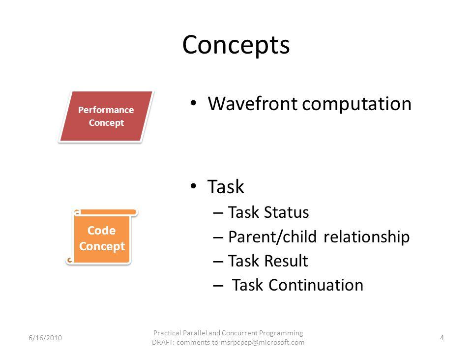 Concepts Wavefront computation Task – Task Status – Parent/child relationship – Task Result – Task Continuation 6/16/2010 Practical Parallel and Concu