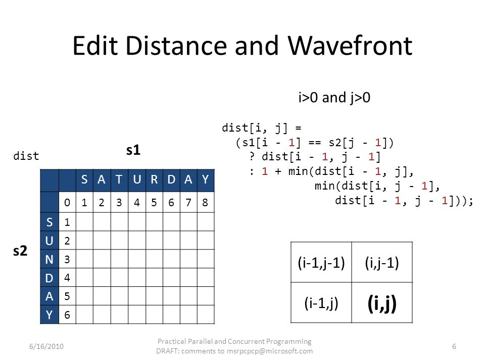 Edit Distance and Wavefront SATURDAY 012345678 S 1 U 2 N 3 D 4 A 5 Y 6 (i-1,j-1)(i,j-1) (i-1,j) (i,j) dist[i, j] = (s1[i - 1] == s2[j - 1]) .