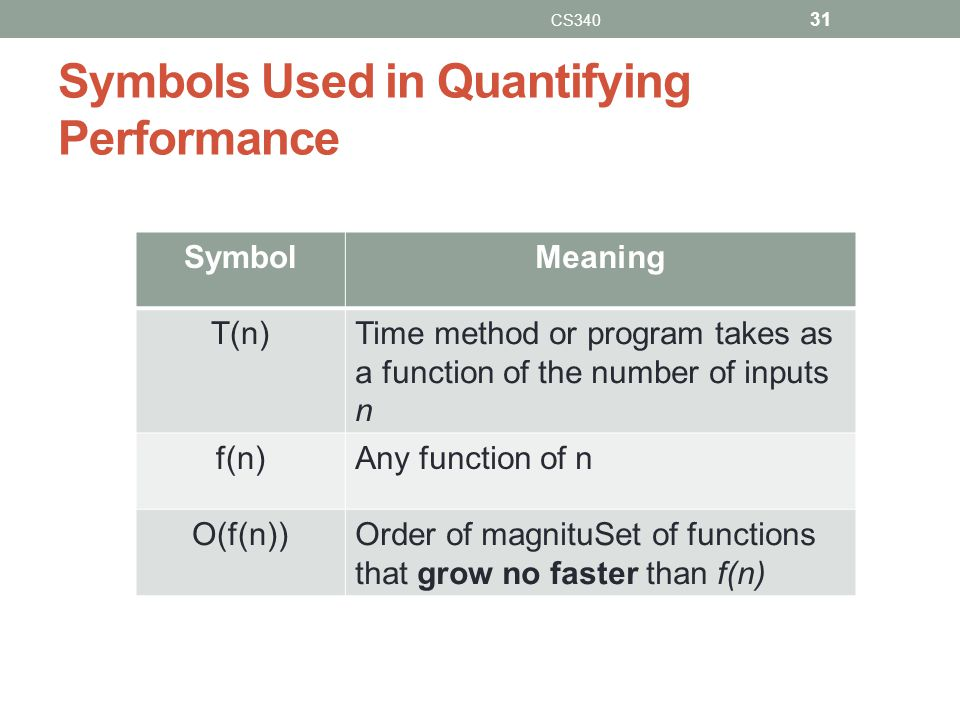 Symbols Used in Quantifying Performance CS340 31 SymbolMeaning T(n)Time method or program takes as a function of the number of inputs n f(n)Any functi