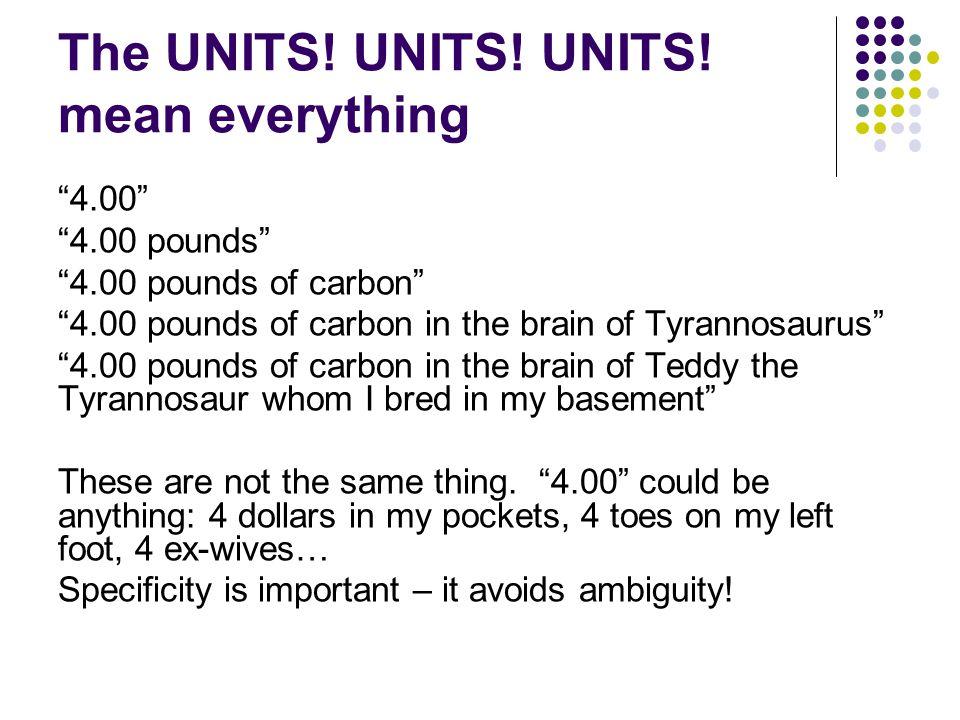 The UNITS. UNITS. UNITS.