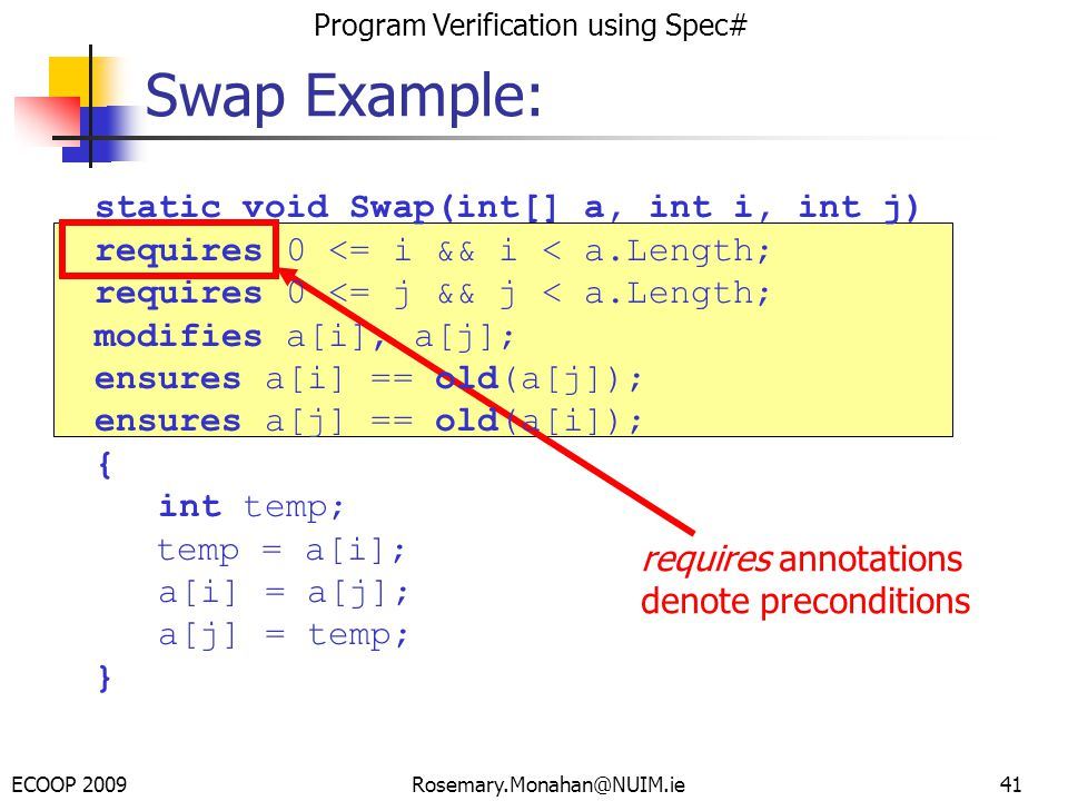 ECOOP 2009 Program Verification using Spec# Rosemary.Monahan@NUIM.ie41 Swap Example: requires annotations denote preconditions static void Swap(int[] a, int i, int j) requires 0 <= i && i < a.Length; requires 0 <= j && j < a.Length; modifies a[i], a[j]; ensures a[i] == old(a[j]); ensures a[j] == old(a[i]); { int temp; temp = a[i]; a[i] = a[j]; a[j] = temp; }