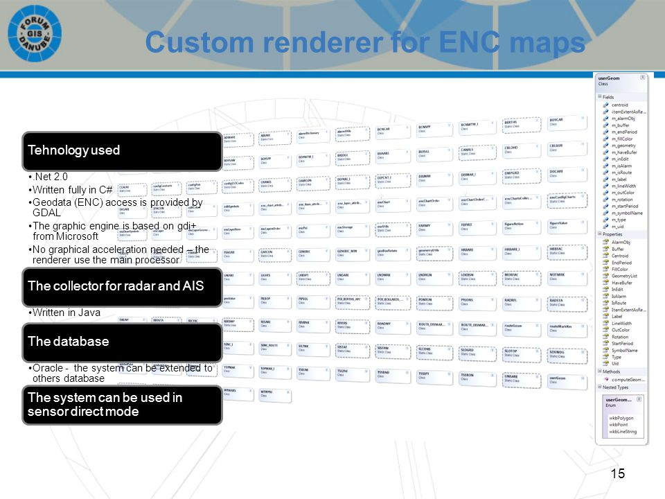 15 Custom renderer for ENC maps Tehnology used.Net 2.0 Written fully in C# Geodata (ENC) access is provided by GDAL The graphic engine is based on gdi