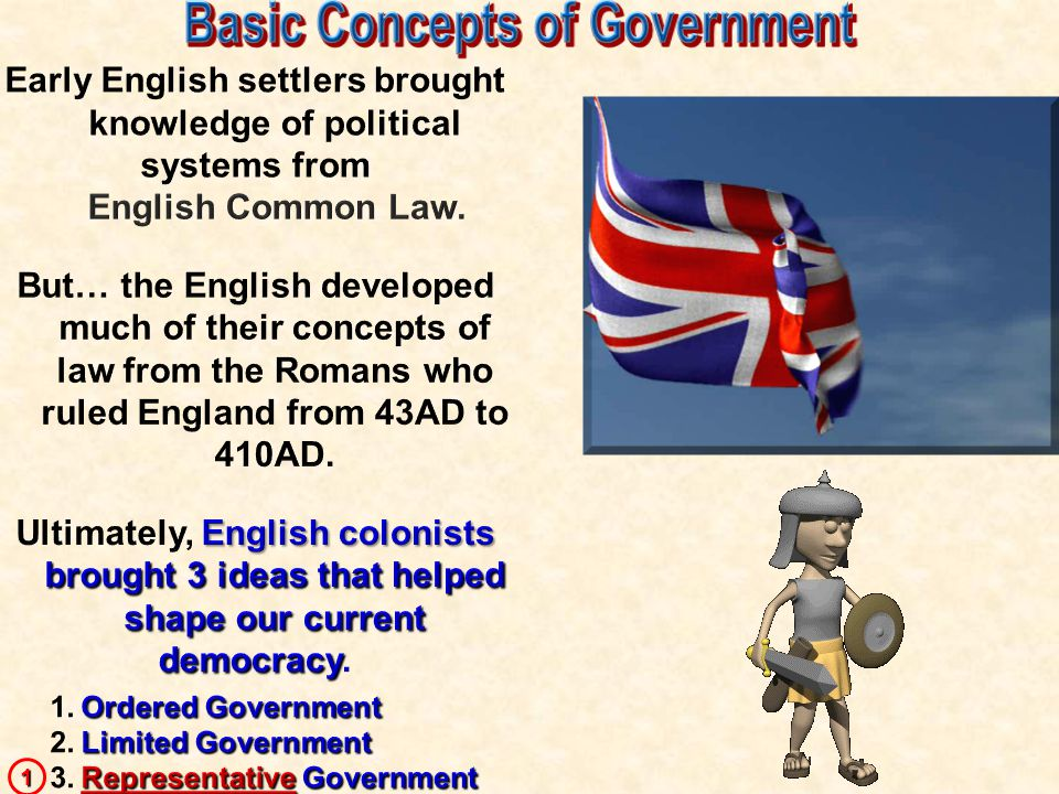 Article 1 Legislative Branch Article 1 of the Constitution created the Legislative Branch bicameral legislature It created a bicameral legislature: The House of Representatives 2 year terms The House of Representatives: Representatives are elected by the citizens of their Congressional District for 2 year terms.