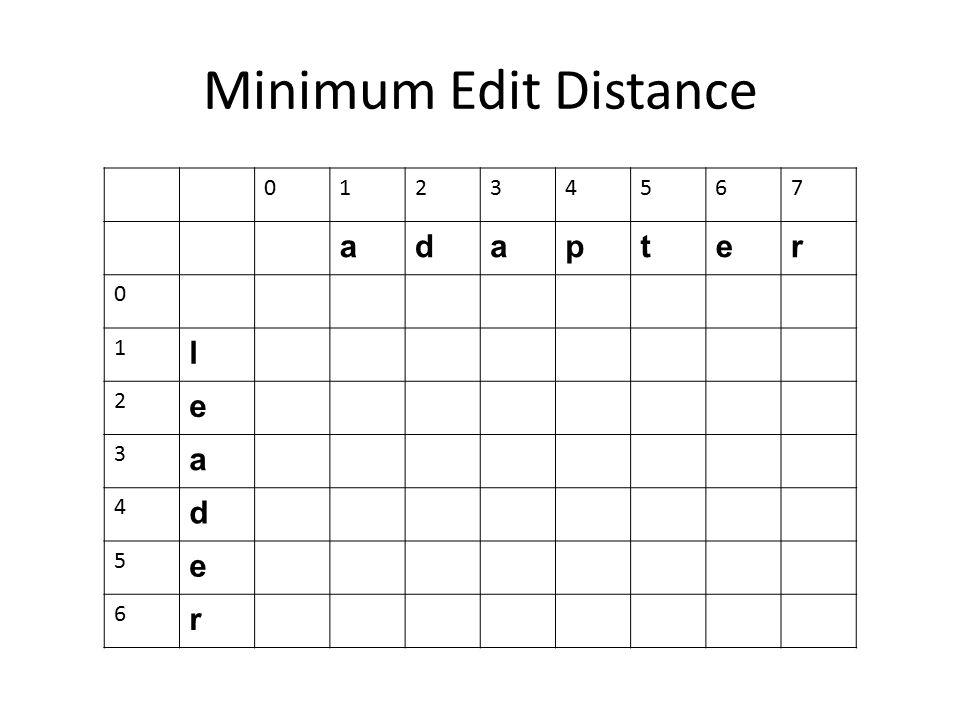 Minimum Edit Distance 01234567 adapter 0 1 l 2 e 3 a 4 d 5 e 6 r