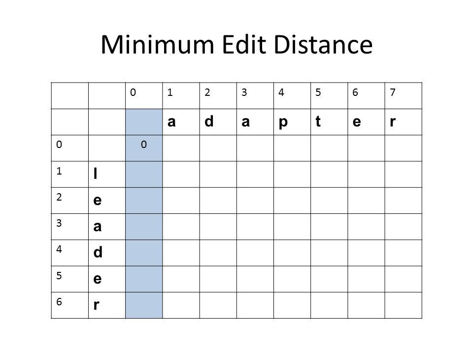 Minimum Edit Distance 01234567 adapter 00 1 l 2 e 3 a 4 d 5 e 6 r