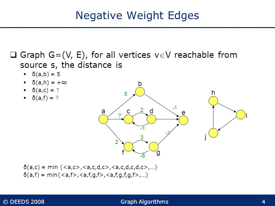 © DEEDS 2008Graph Algorithms4 Negative Weight Edges  Graph G=(V, E), for all vertices vV reachable from source s, the distance is  δ(a,b) = 5  δ(a,h) = + ∞  δ(a,c) = .