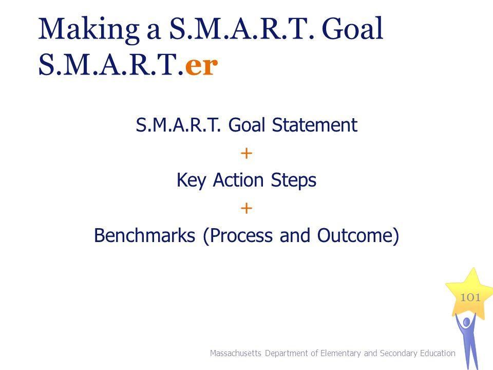 Making a S.M.A.R.T. Goal S.M.A.R.T.er S.M.A.R.T.