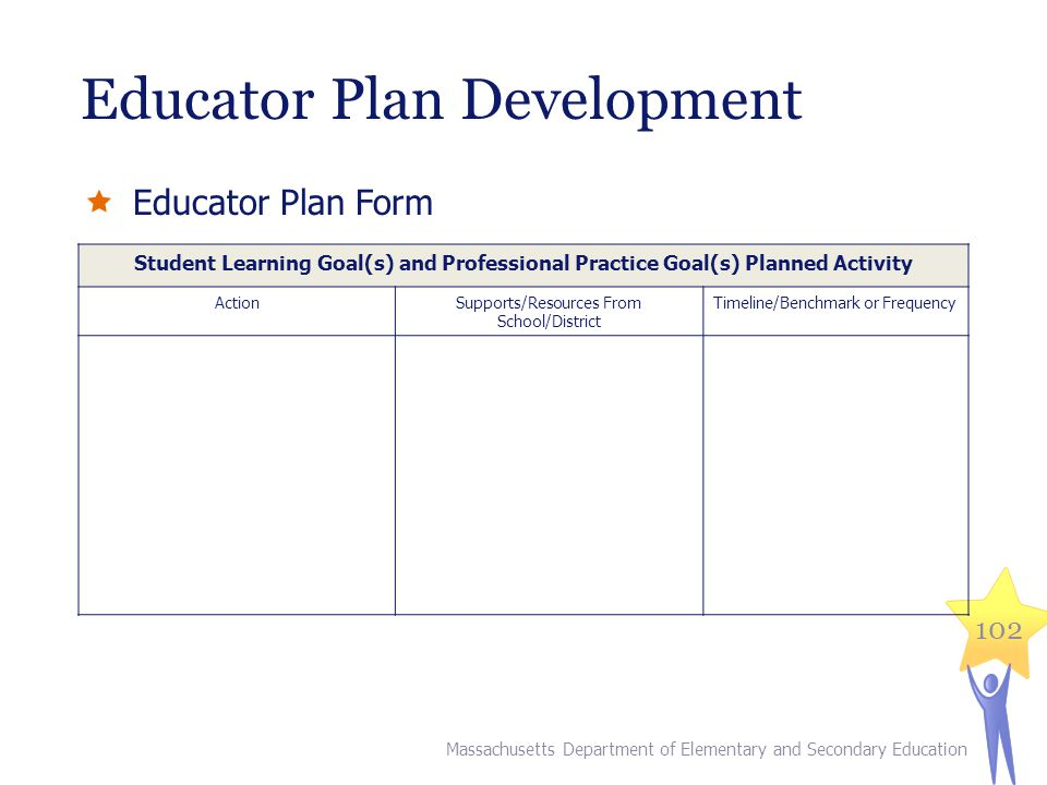 Educator Plan Development  Educator Plan Form Student Learning Goal(s) and Professional Practice Goal(s) Planned Activity ActionSupports/Resources From School/District Timeline/Benchmark or Frequency Massachusetts Department of Elementary and Secondary Education 102