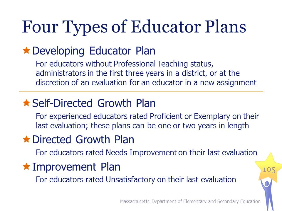 Four Types of Educator Plans  Developing Educator Plan For educators without Professional Teaching status, administrators in the first three years in a district, or at the discretion of an evaluation for an educator in a new assignment  Self-Directed Growth Plan For experienced educators rated Proficient or Exemplary on their last evaluation; these plans can be one or two years in length  Directed Growth Plan For educators rated Needs Improvement on their last evaluation  Improvement Plan For educators rated Unsatisfactory on their last evaluation Massachusetts Department of Elementary and Secondary Education 105
