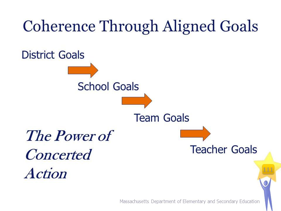 Coherence Through Aligned Goals Massachusetts Department of Elementary and Secondary Education 111