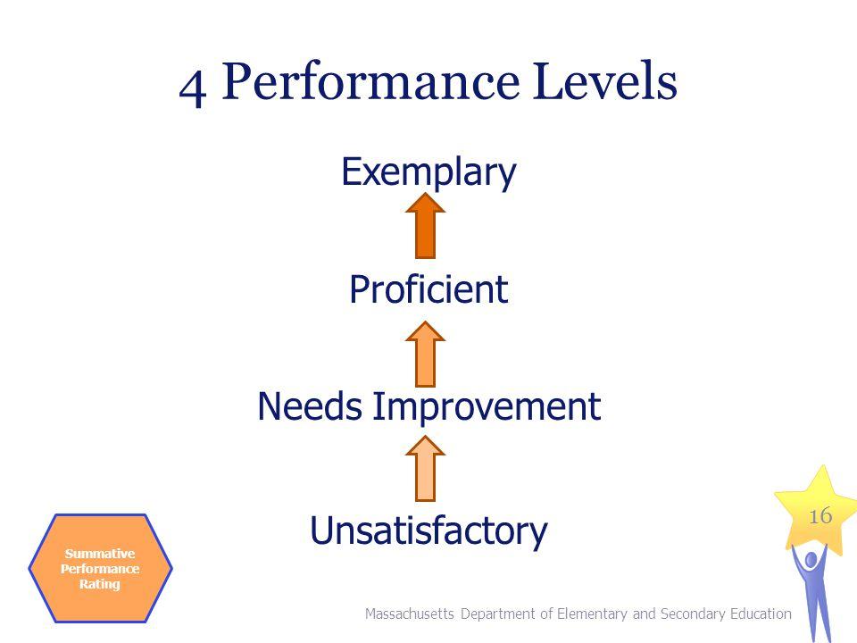 4 Performance Levels Exemplary Proficient Needs Improvement Unsatisfactory Massachusetts Department of Elementary and Secondary Education 16 Summative Performance Rating