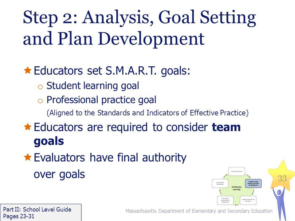 Step 2: Analysis, Goal Setting and Plan Development  Educators set S.M.A.R.T.