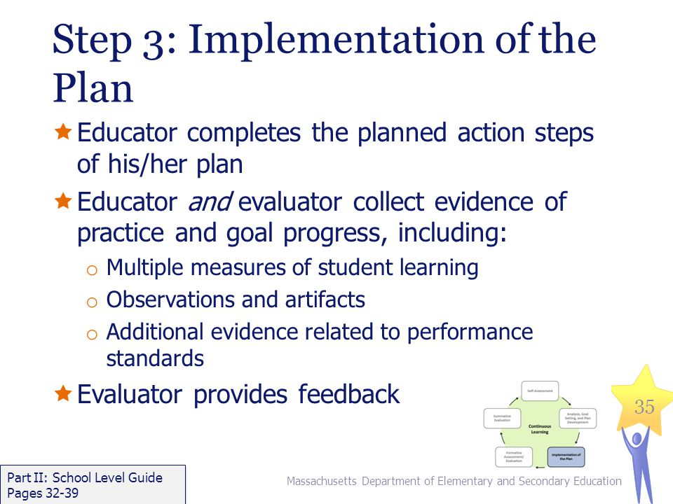 Step 3: Implementation of the Plan  Educator completes the planned action steps of his/her plan  Educator and evaluator collect evidence of practice and goal progress, including: o Multiple measures of student learning o Observations and artifacts o Additional evidence related to performance standards  Evaluator provides feedback Massachusetts Department of Elementary and Secondary Education 35 Part II: School Level Guide Pages 32-39 Part II: School Level Guide Pages 32-39
