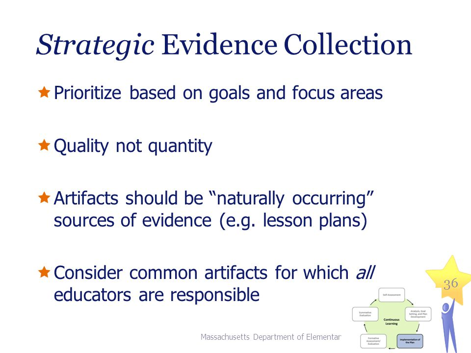 Strategic Evidence Collection  Prioritize based on goals and focus areas  Quality not quantity  Artifacts should be naturally occurring sources of evidence (e.g.