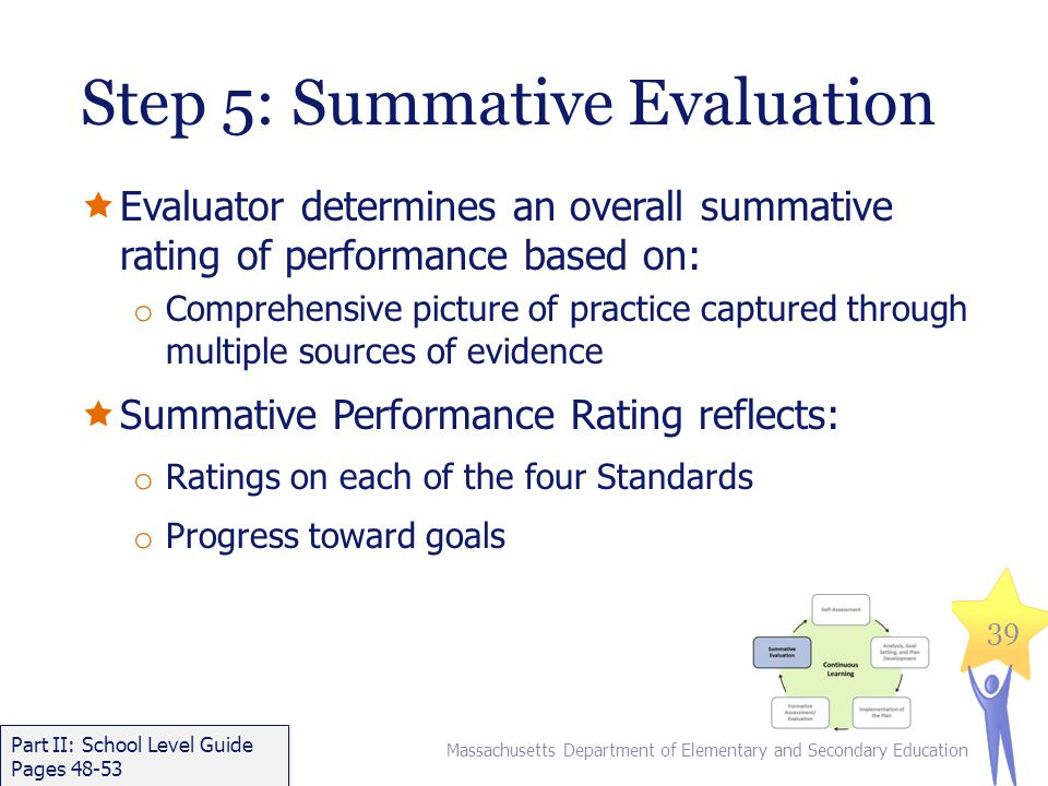 Step 5: Summative Evaluation  Evaluator determines an overall summative rating of performance based on: o Comprehensive picture of practice captured through multiple sources of evidence  Summative Performance Rating reflects: o Ratings on each of the four Standards o Progress toward goals Massachusetts Department of Elementary and Secondary Education 39 Part II: School Level Guide Pages 48-53 Part II: School Level Guide Pages 48-53