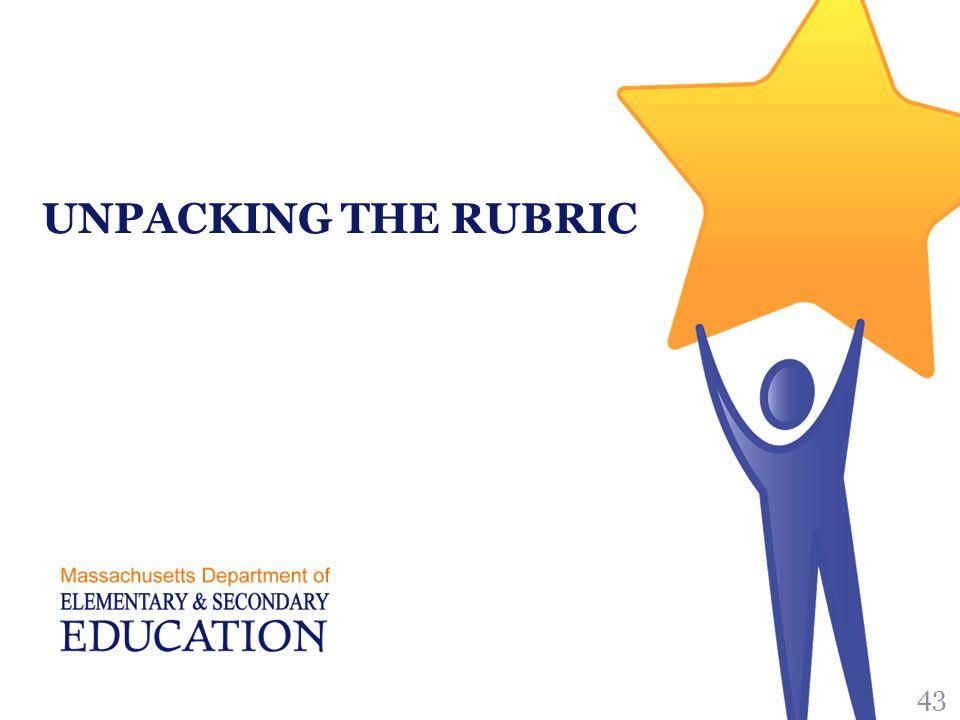 UNPACKING THE RUBRIC 43