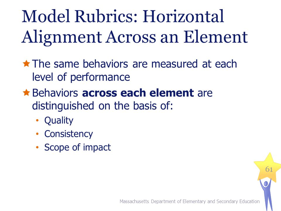 Model Rubrics: Horizontal Alignment Across an Element  The same behaviors are measured at each level of performance  Behaviors across each element are distinguished on the basis of: Quality Consistency Scope of impact Massachusetts Department of Elementary and Secondary Education 61