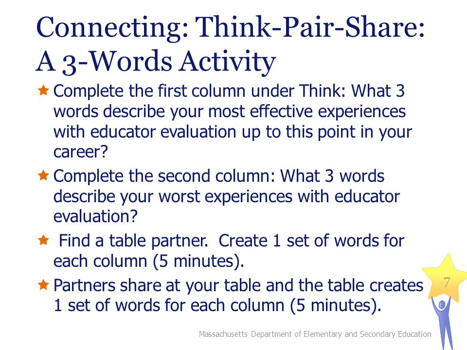 Connecting: Think-Pair-Share: A 3-Words Activity  Complete the first column under Think: What 3 words describe your most effective experiences with educator evaluation up to this point in your career.