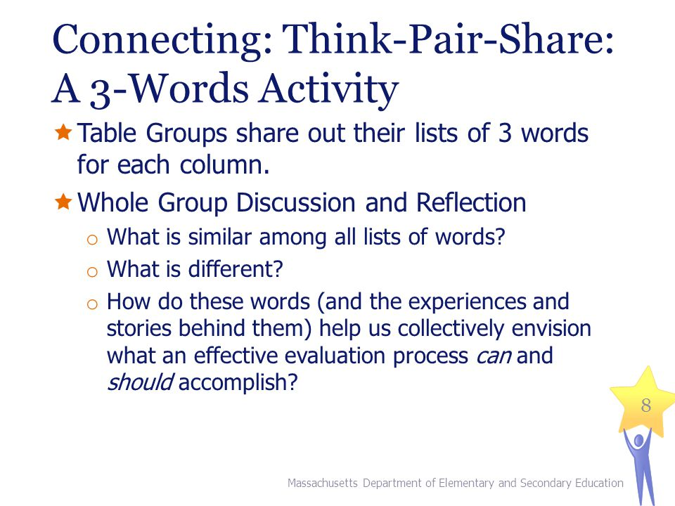 Connecting: Think-Pair-Share: A 3-Words Activity  Table Groups share out their lists of 3 words for each column.