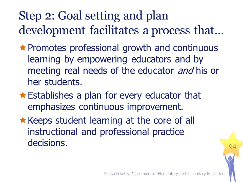 Step 2: Goal setting and plan development facilitates a process that…  Promotes professional growth and continuous learning by empowering educators and by meeting real needs of the educator and his or her students.