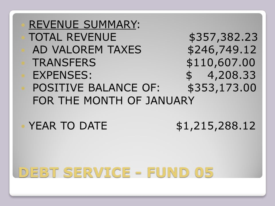 ABLC – FUND 40 REVENUE SUMMARY : TOTAL REVENUE $73,210.76 SALES TAX $73,169.89 INTEREST $ 40.87 TOTAL EXPENSES: $0.00 POSITIVE BALANCE OF $73,210.76 FOR THE MONTH OF JANUARY YEAR TO DATE $148,595.11